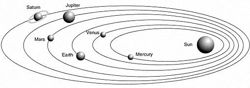 Modelo Johannes Kepler