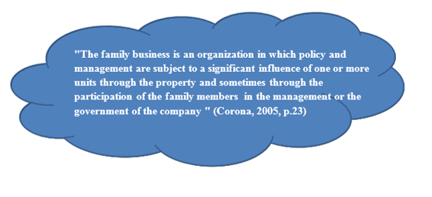 What is a family company?