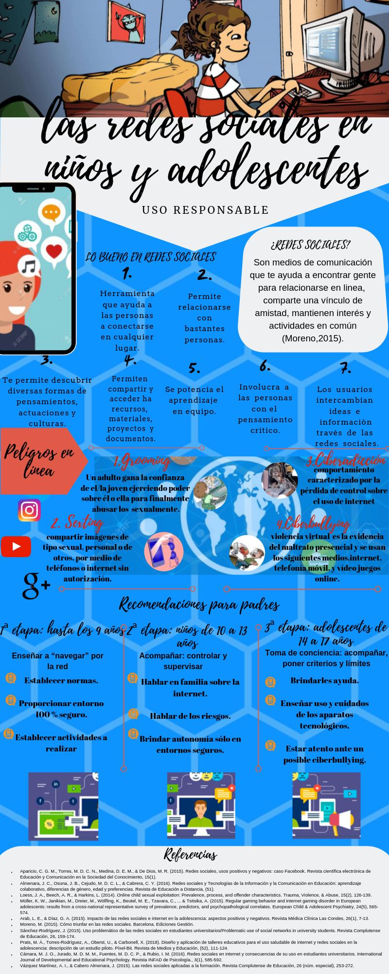 Infografía_TatianaCanacue