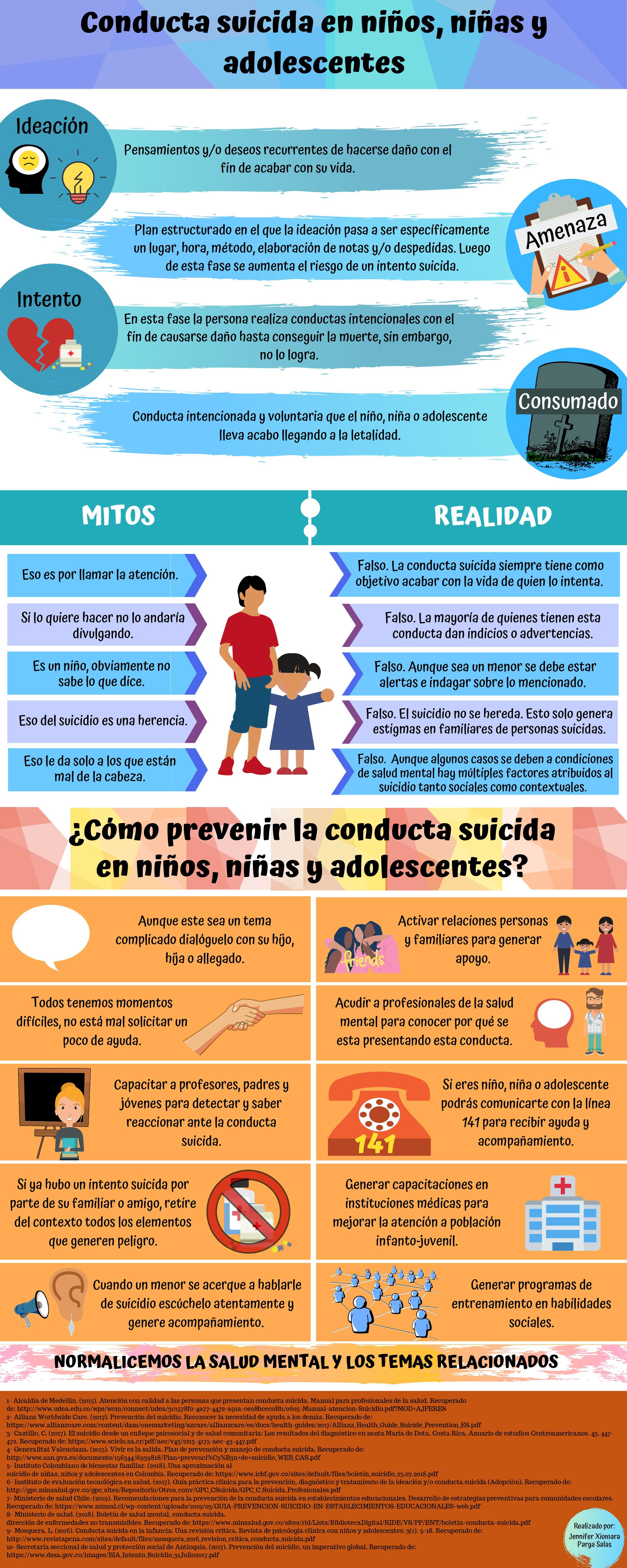 Conducta Suicida en Niños, Niñas y Adolescentes.