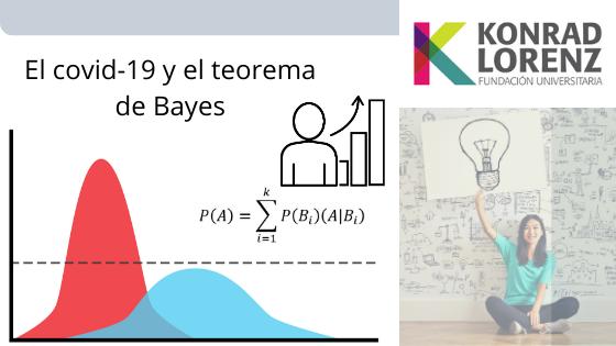 El covid-19 y el teorema de Bayes