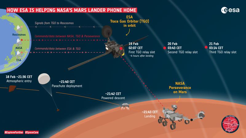 How_ESA_is_Helping_NASA_s_Mars_lander_phone_home_pillars