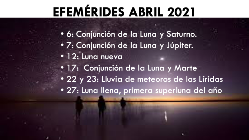 Efemerides Abril