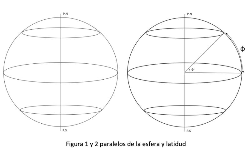 Captura de Pantalla 2020-06-30 a la(s) 12.11.37 p.m.